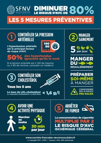 Infographie-AVC.jpg